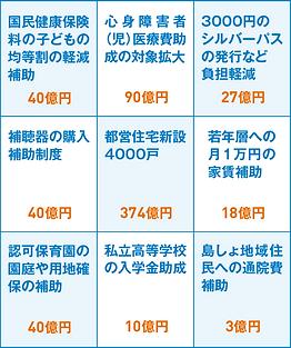 taisaku2_mobile.png