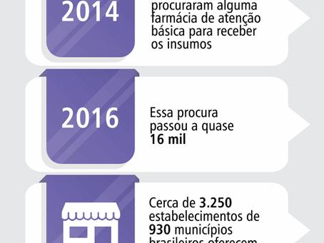 Tratamento com fitoterápicos aumenta na rede pública de saúde
