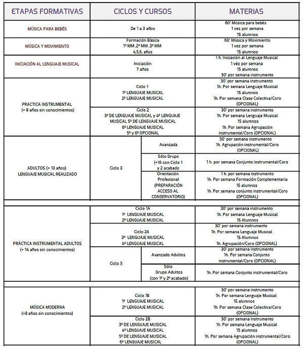 plan_formación_emmcv.jpg