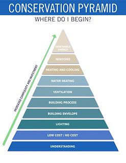 pyramid_edited1.png