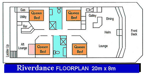 Riverdance Floorplan