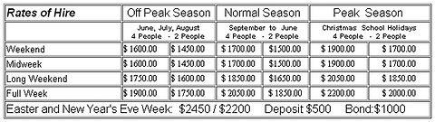 Black Shiraz Price List