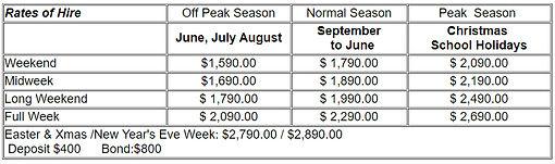Breakaway Houseboat Pricing