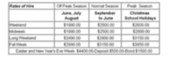 Castaway Price List