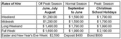 Breakaway Pricing