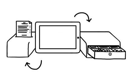 Obligation d'utiliser des logiciels de caisse sécurisés