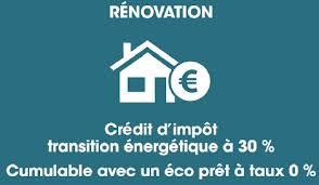 Le Crédit d'impôt Transition Energétique