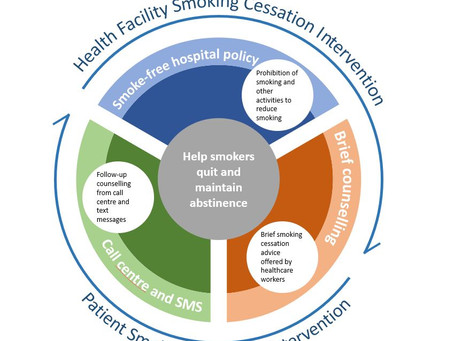 VCAPS 3 to speed up smoking cessation intervention at sites