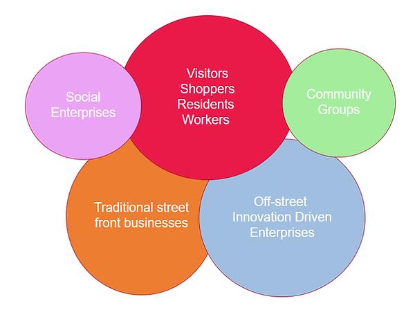 The goal of Digital First Communities.pn
