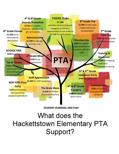 PTA Tree.jpg