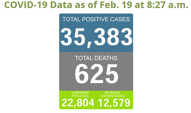 Case-data-3.22.PNG