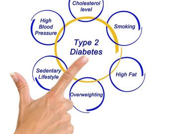 Is Type 2 Diabetes Reversible?
