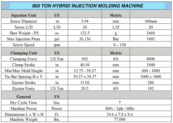 Machine Specifications.png