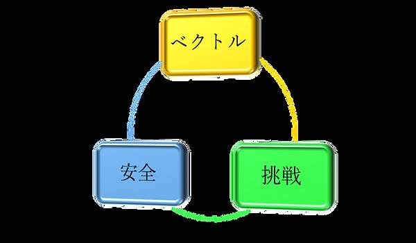3関係図.png