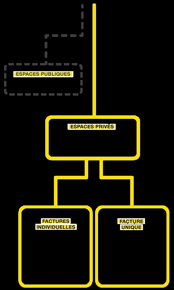 schema_location_Baluchon_FINAL_Plan de t