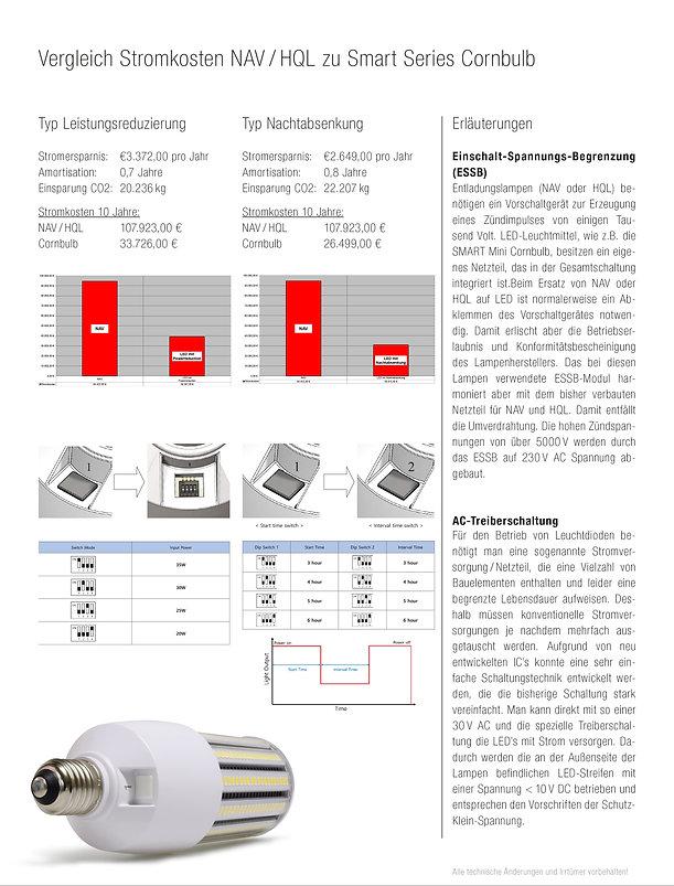 Vergleich Stromkosten, Smart Series Cornbulb, ESSB
