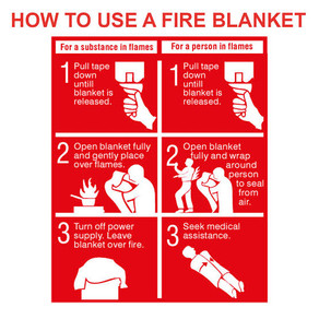 How a Fire Blanket can save your life?
