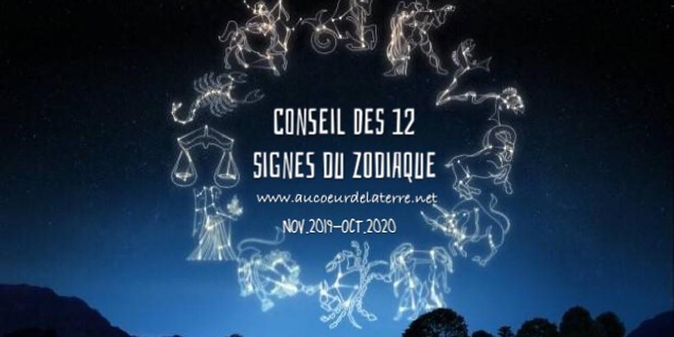 Découverte de l'astrologie et des 12 signes du Zodiaque