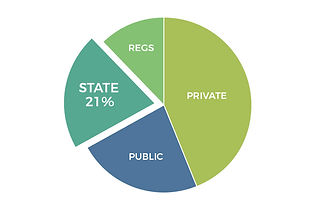 industry-chart-state.jpg