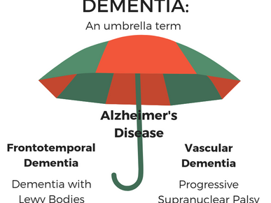 Dementia Workshop - Learn Caregiver Survival Tips