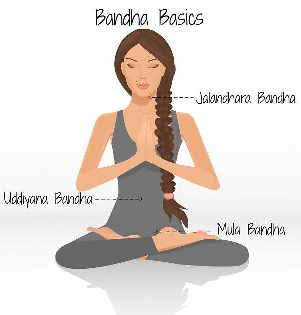 bandha basic