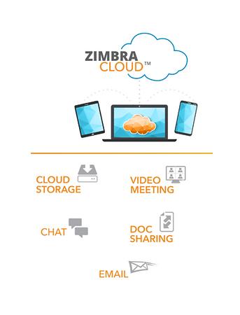 Zimbra-cloud.png