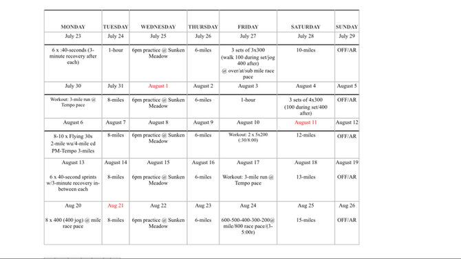 Mepham Cross Country Phase 2 Summer Training
