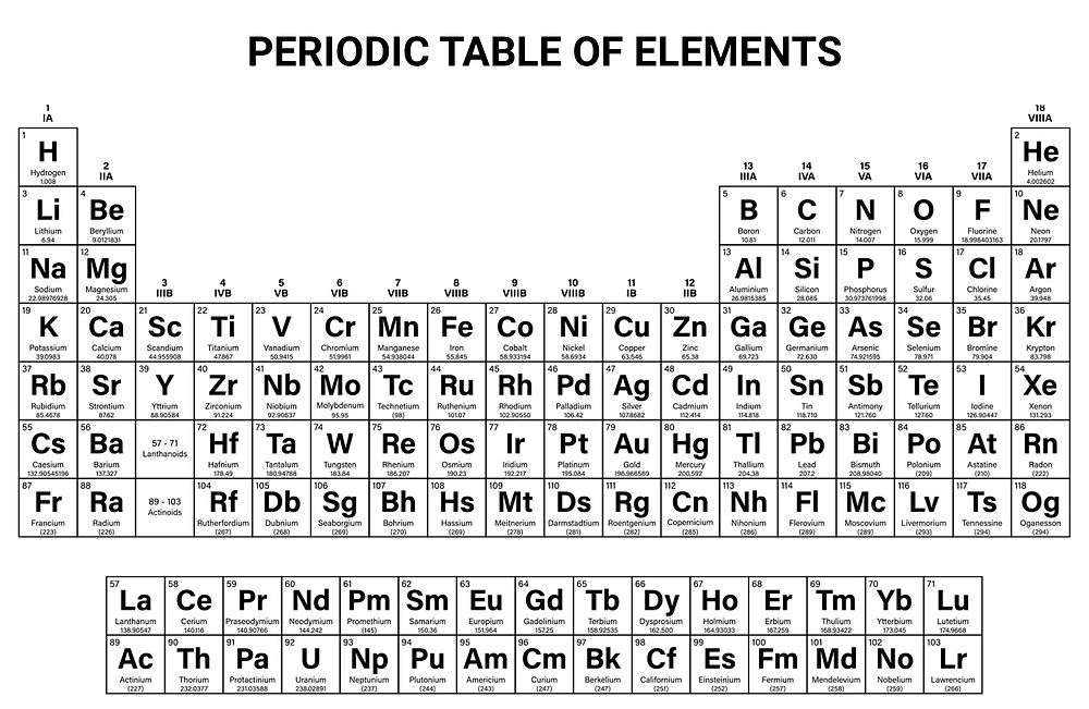 The periodic table of elements which we arrange today based on Henry Moseley's discovery.