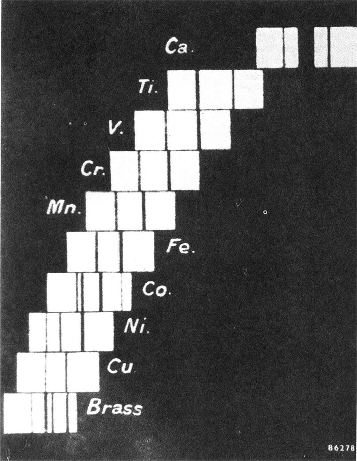 Henry Moseley's photo recording of x-ray emission lines of elements.