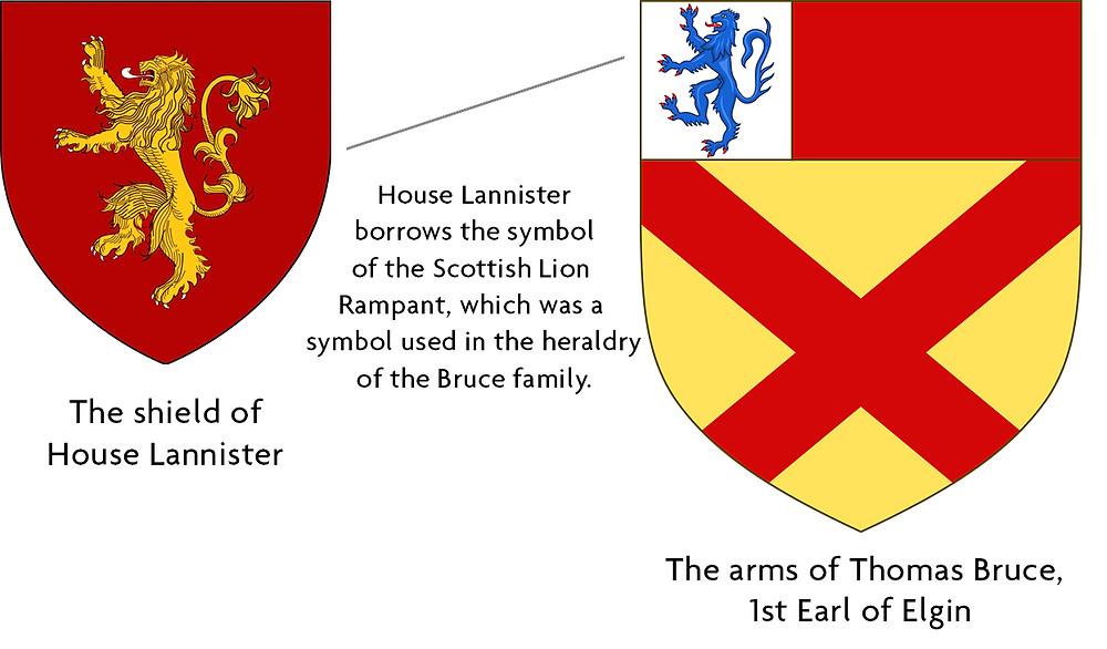House Lannister uses similar symbolism to Eugene Simon's ancestral heraldry.