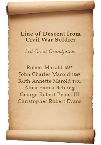 Chris Evans line of descent from Civil War soldier.