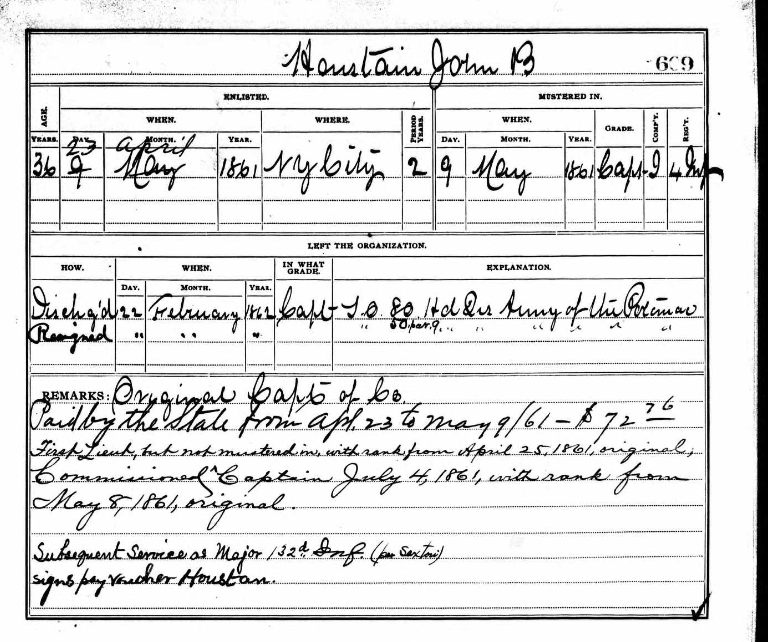 Civil War Service Record of John B. Honstain | Hollywood Ancestry by Mike Batie