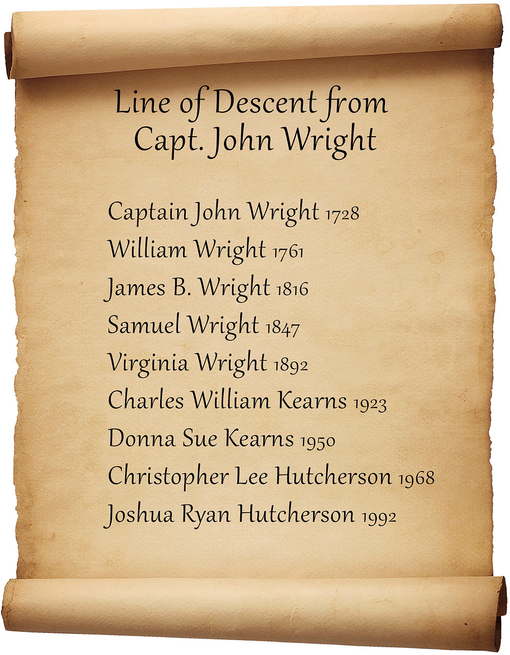 Josh Hutcherson's line of descent from Captain John Wright III. Chart by Mike Batie