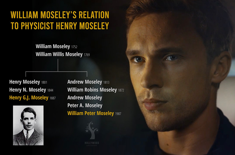 William Moseley relationship chart to physicist Henry Moseley - Chart by Mike Batie