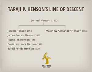 Taraji P. Henson's relation to Matthew Henson. (Chart by Mike Batie)