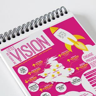 little vision.jpg