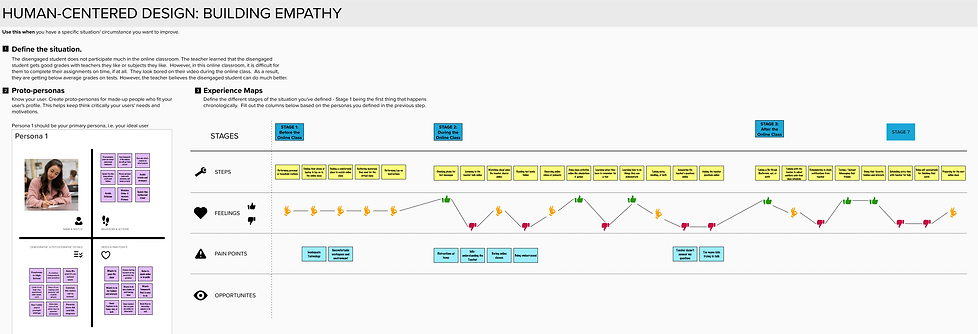 ReopenSchool Journey Map_ Croped (1).png