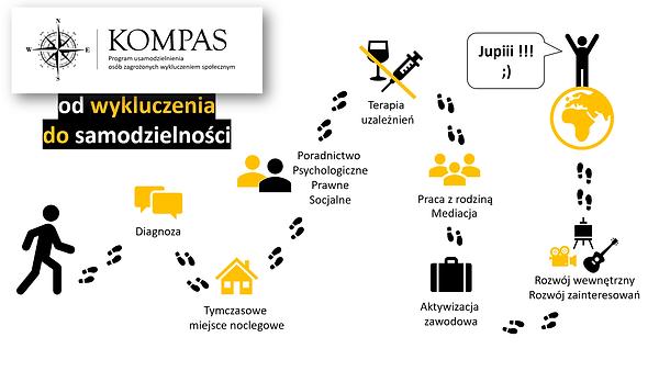 Kompas3.png
