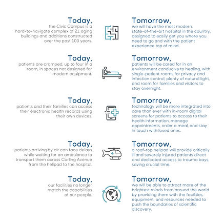One-Pagers_Today-Tomorrow_WEB-GRAPHIC-01