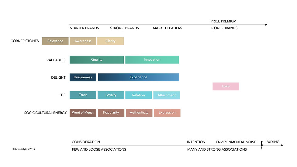 Brand Management.jpg