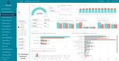 Executive Dashboard | Practice Management | Case Study | S2R Analytics