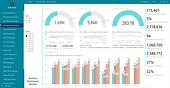 Business Performance | Practice Management | Case Study | S2R Analytics