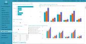 What-if Scenarios | Manufacturing & Supply | Case Studies | S2R Analytics
