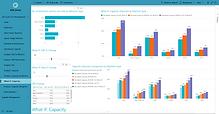 Manufacturing & Supply Chain   Case Studies   S2R Analytics