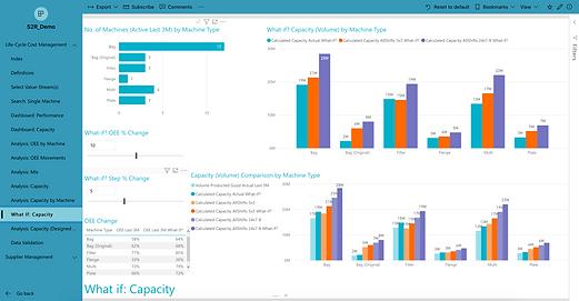 Manufacturing & Supply Chain | Case Study | S2R Analytics