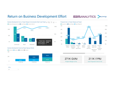 Return On Business Development Efforts