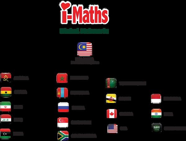 i-Maths Global Network.png
