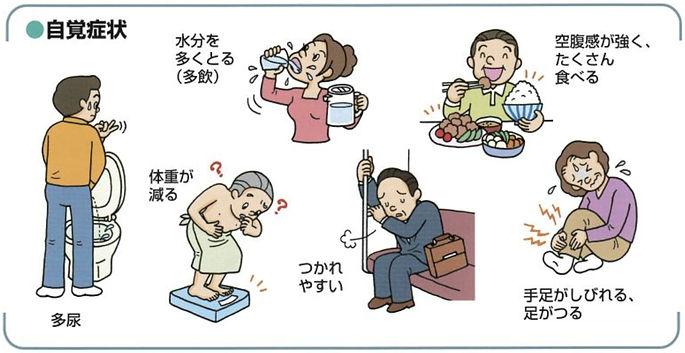 生活習慣病_糖尿病_2.jpg