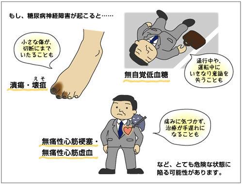 生活習慣病_糖尿病_糖尿病性神経障害.jpg