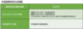 市ヶ谷駅近の夜間内科_MIZENクリニック市ヶ谷_脂質異常症の治療薬.png